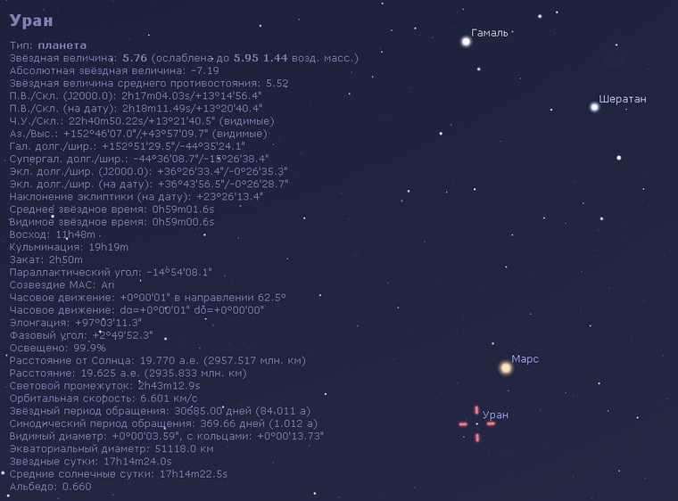 Жители Урала увидят редкое астрономическое явление. Дата