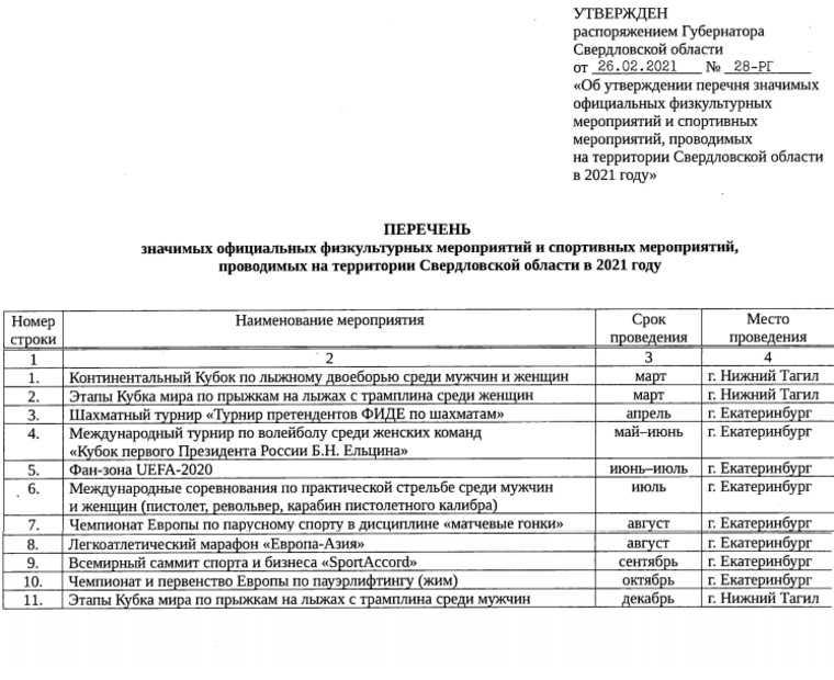 Саммит в Екатеринбурге, на который ждут Путина, отложили на осень. Инсайд URA.RU подтвердился